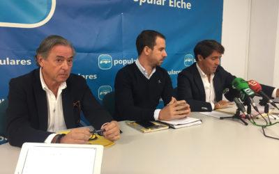 La Generalitat invertirá en 2018 solo 41,5 euros por ilicitano, mientras la inversión media por ciudadano en la Comunitat supera los 102 euros
