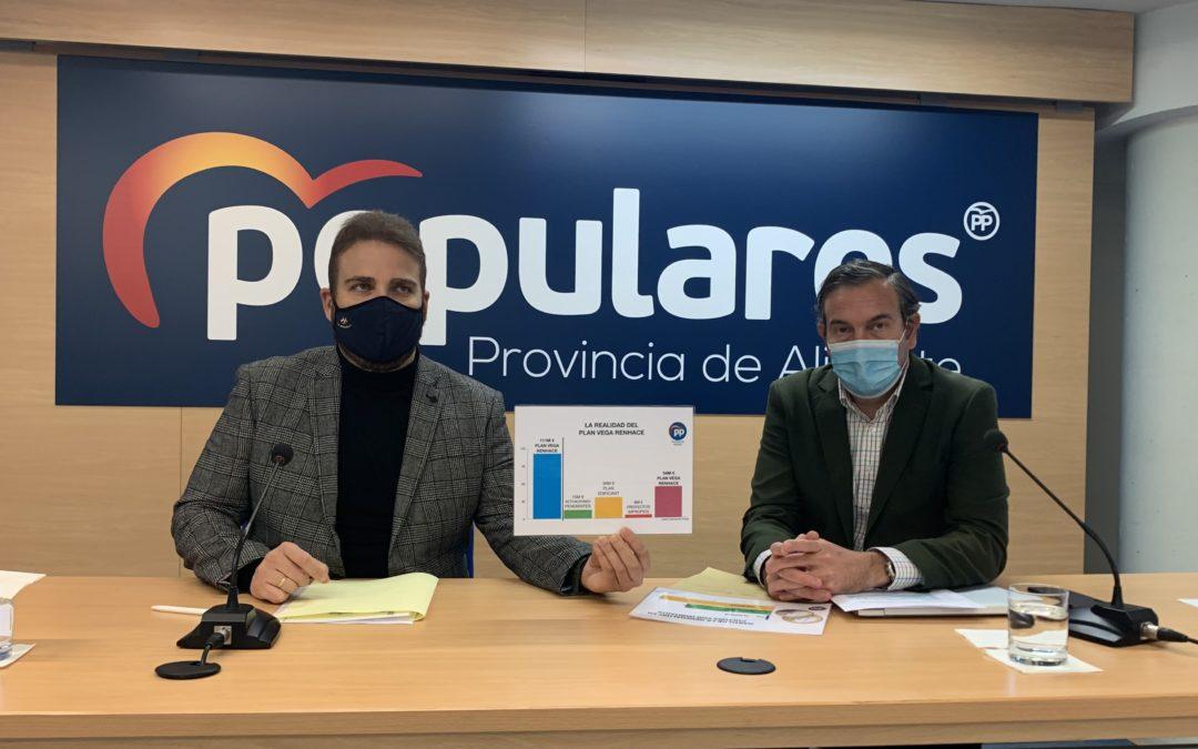 """El PP de la provincia de Alicante presenta en Les Corts Va-lencianes 257 enmiendas para los municipios alicantinos ante """"el olvido"""" de Puig y Oltra"""